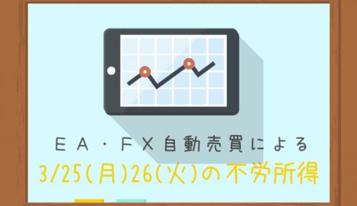 【シストレ】今週二日間だけで○万円稼いでくれました!!