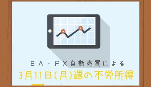 昨日のFX自動売買による不労所得は13,202円でした☆