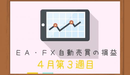 【4月第3週目】普通の主婦、FX初心者がFX・自動売買で24万円稼ぐことができました!